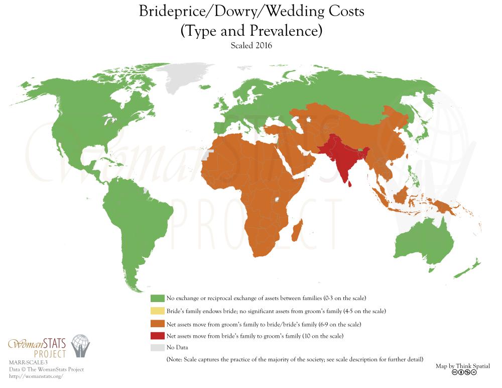 bride price dowry